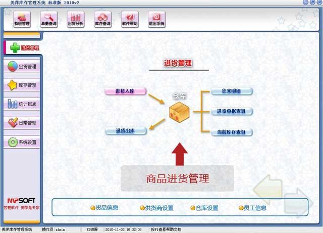 龙8娱乐平台商品进货管理软件