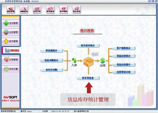 龙8娱乐平台货品库存统计管理软件