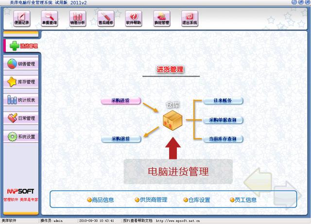 美萍電腦進貨管理軟件