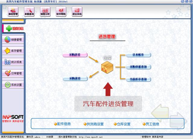 美萍汽车配件进货管理软件