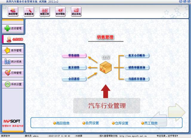 美萍汽车行业管理软件