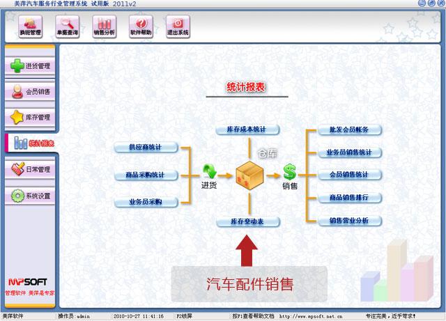 美萍汽车配件销售管理软件