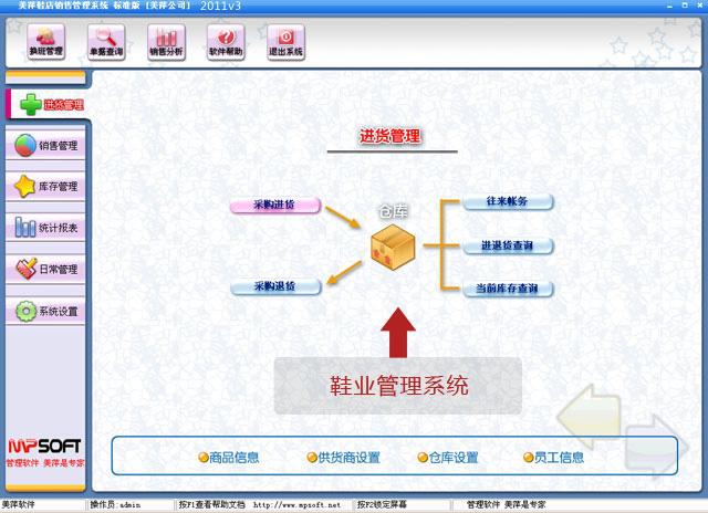 美萍鞋業管理系統