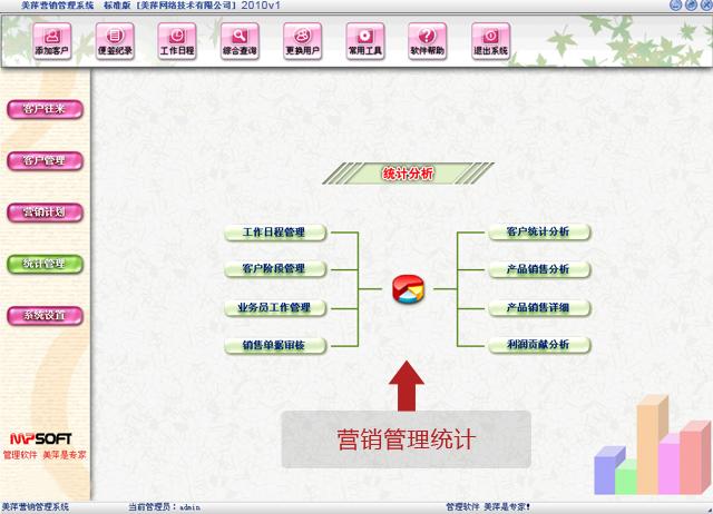 美萍营销管理统计软件