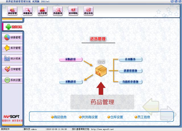 美萍药品管理软件
